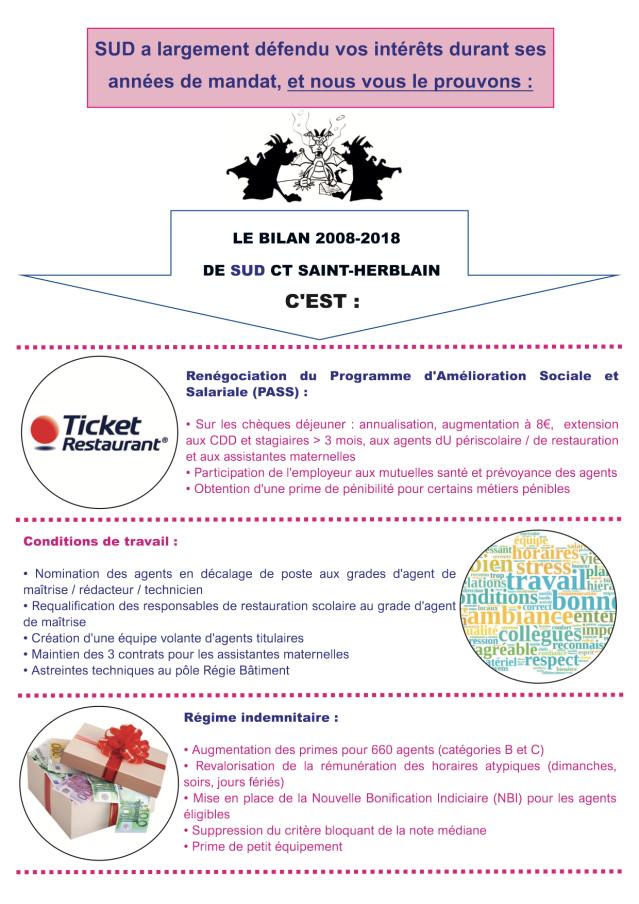 Profession De Foi SUD CT Saint-Herblain